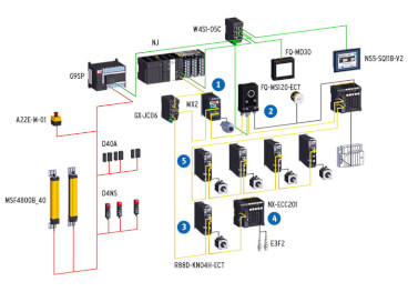 13 robotic infeed architecture image 767x548 sol