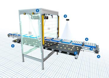 13 robotic infeed machine image 420x300 sol