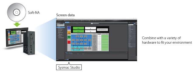 Soft NA software prod