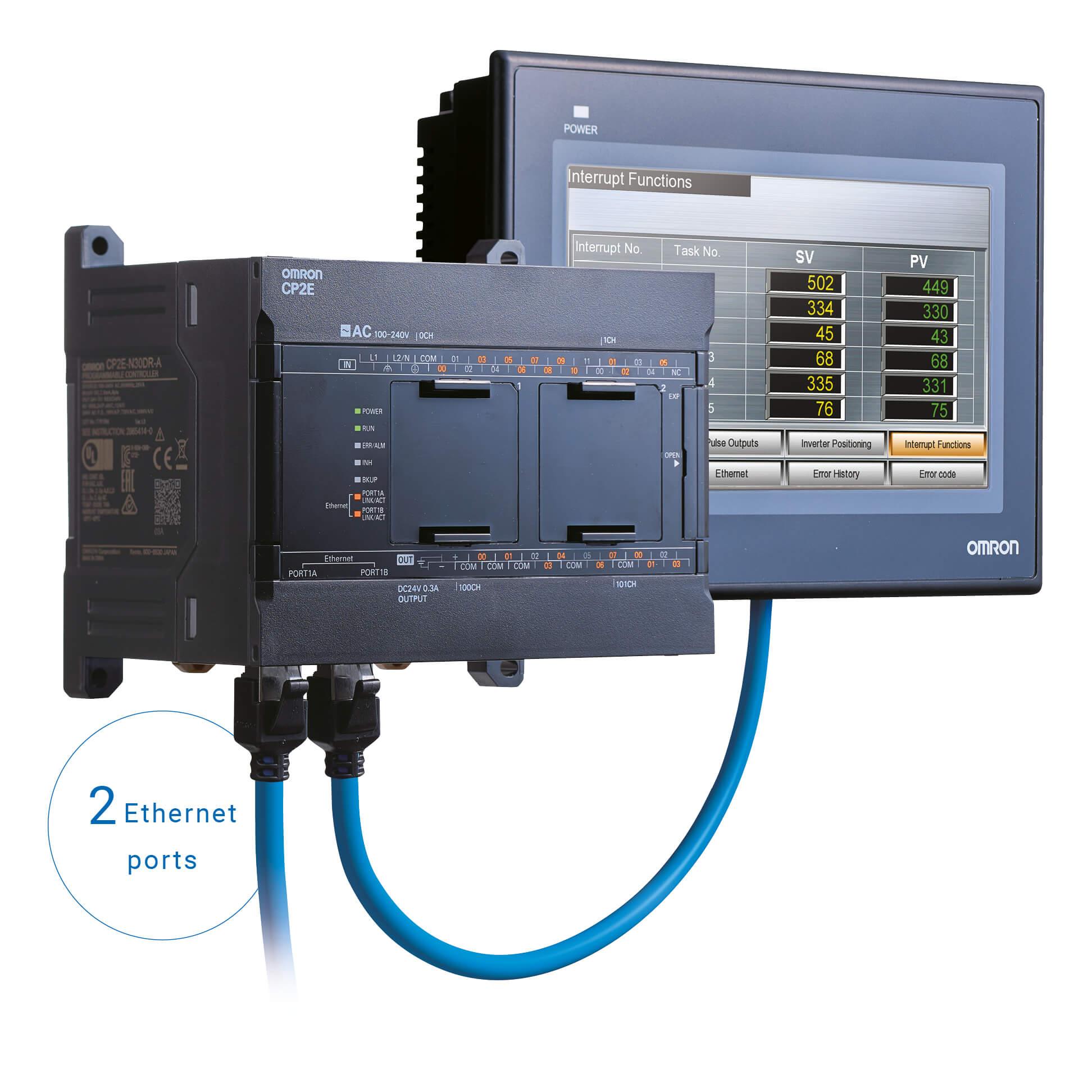 cp2e 2 ethernet ports en prod