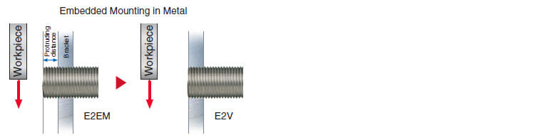e2v-x[] fe 313-107841 prod
