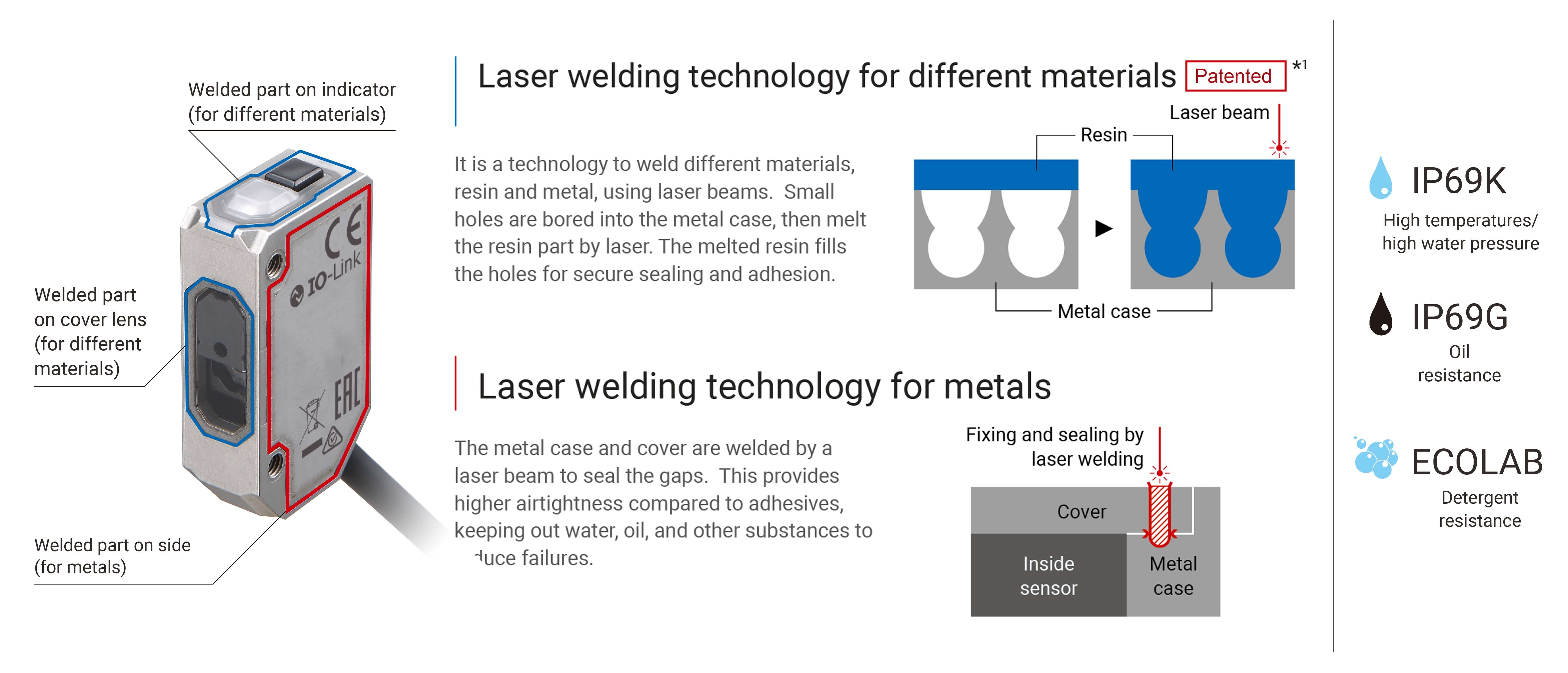 e3as laser welding technologies banner sol