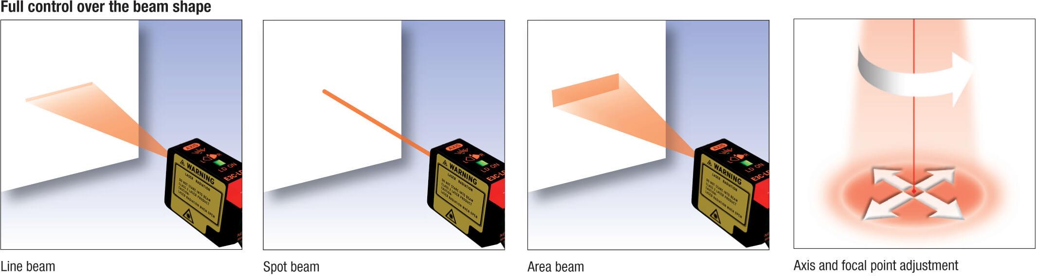 e3c-lda beam precision prod
