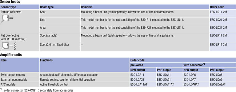 e3c-lda ordering prod