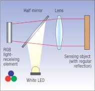 e3zm-v optics prod