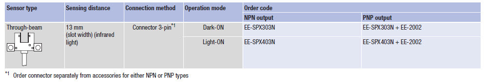 ee-spx 03 ordering misc