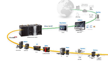 eu automationlayer serialisation 420x240 sol