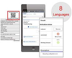 f3sg-ra multilanguage prod