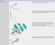 fibers tech-info 02 prod