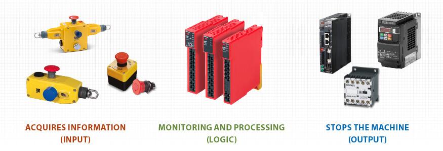 g9se input logic output prod