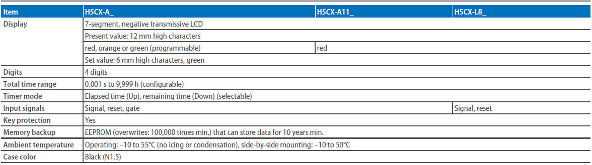 h5cx specifications prod