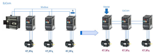 inverter optimization 4 prod