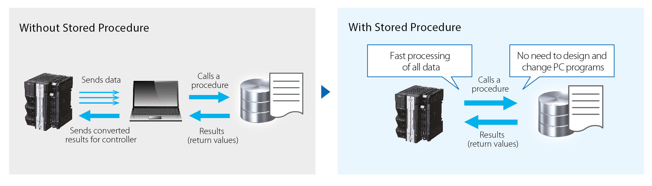 nj nx stored procedure engb prod