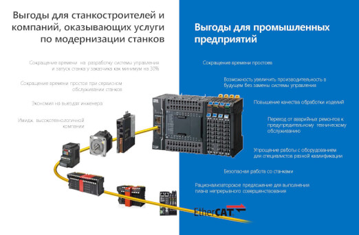 nx1 product lineup ru sol