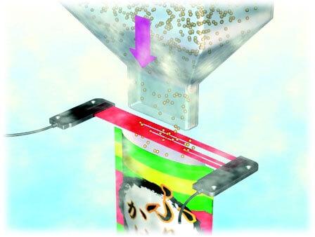 optical fiber 6 prod