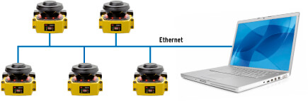 os32c integrated management ethernet prod