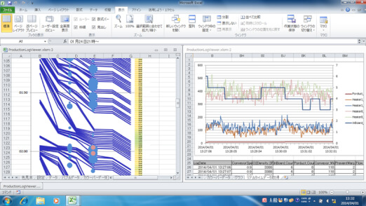 production screen view sol