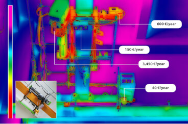 regenerative solutions heatmap cover image sol