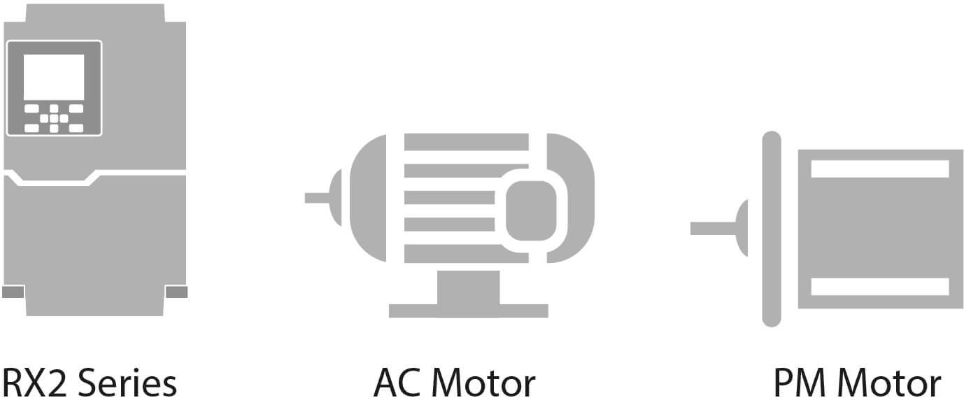 rx pm motor control prod