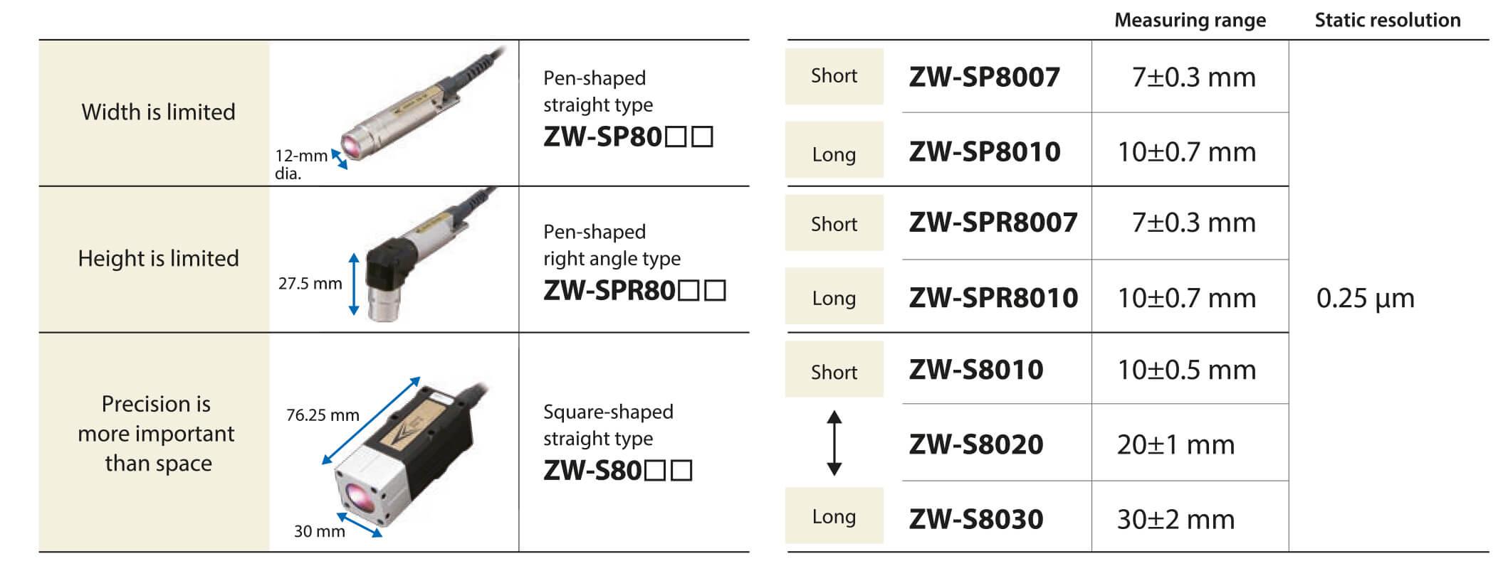 sensor controller zw-8000t table en prod