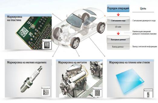 sysmac automotive 4 sol