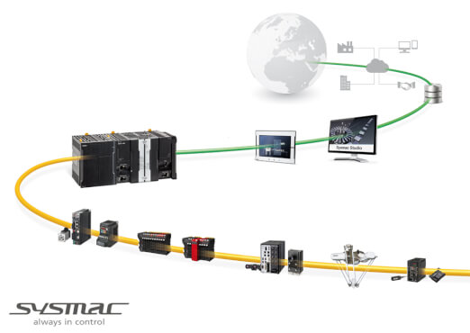 sysmac integrated platform prod