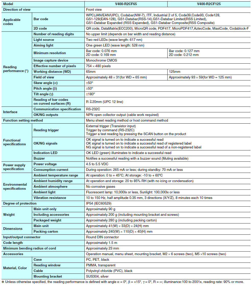 v400-r2 specifications prod