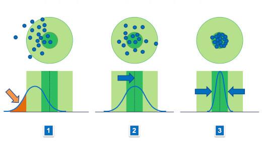 vision graph reduction of tolerances misc